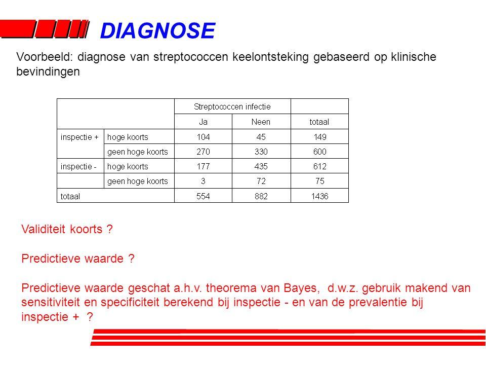 DIAGNOSE Voorbeeld: diagnose van streptococcen keelontsteking gebaseerd op klinische bevindingen. Validiteit koorts