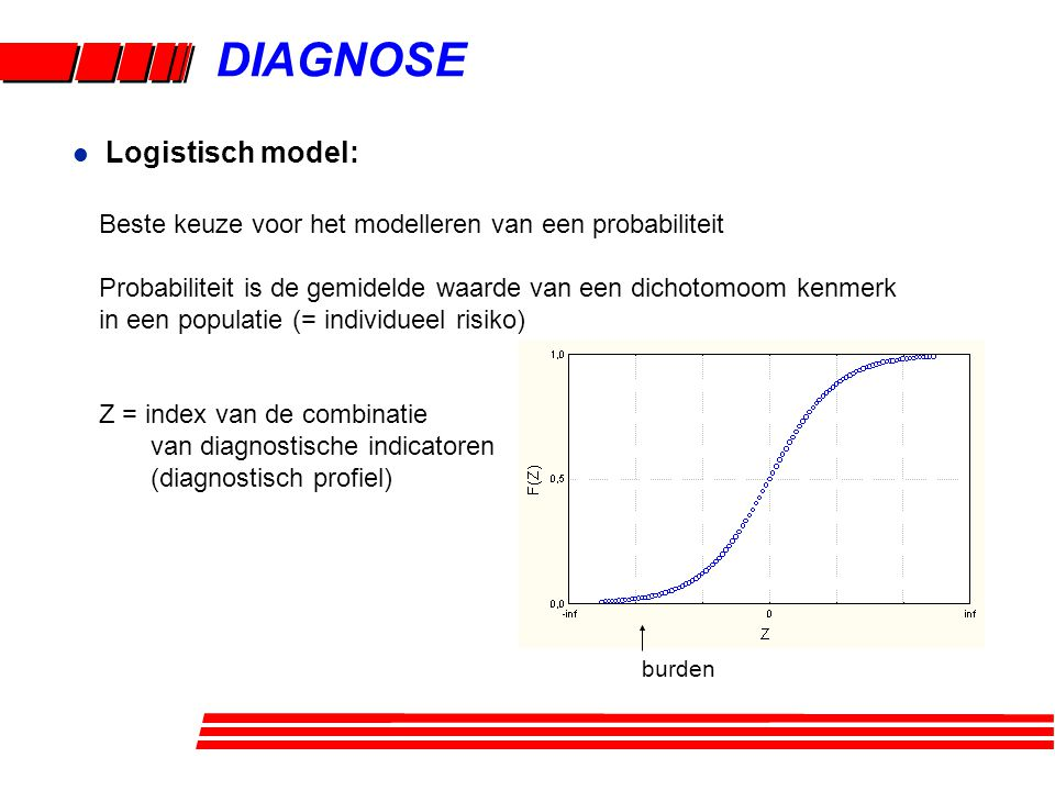 DIAGNOSE Logistisch model: