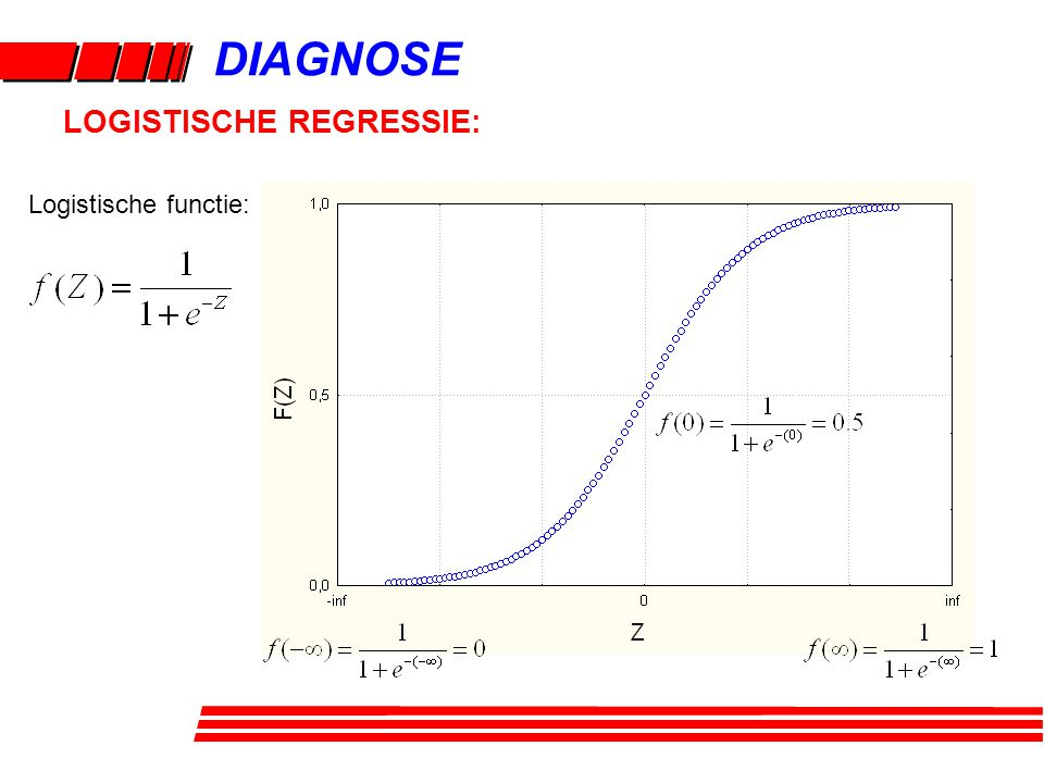 DIAGNOSE LOGISTISCHE REGRESSIE: Logistische functie: