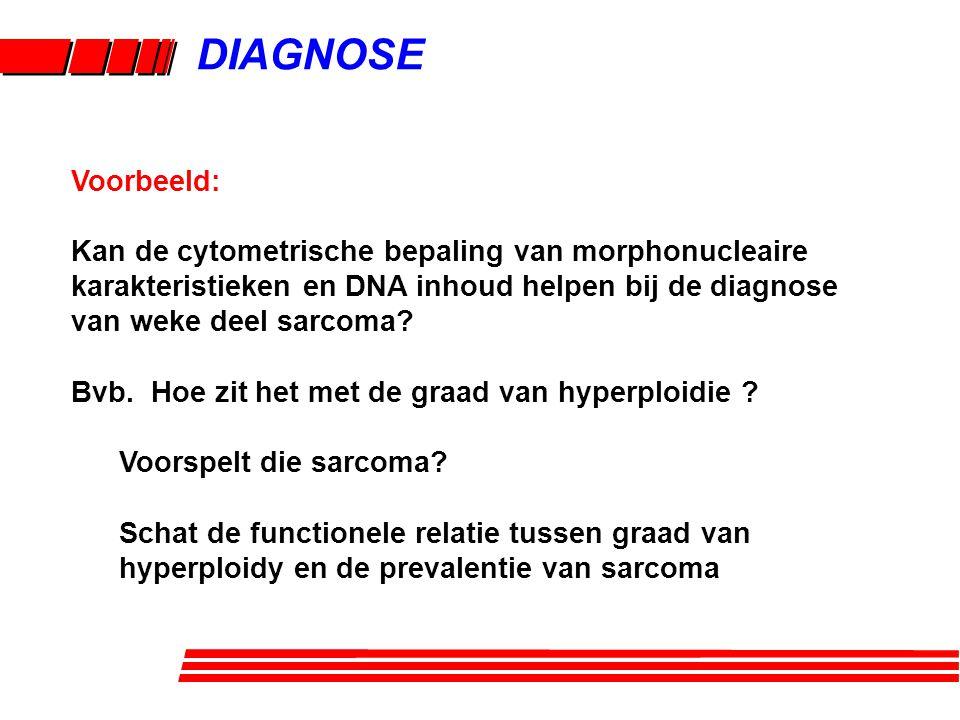 DIAGNOSE Voorbeeld: Kan de cytometrische bepaling van morphonucleaire karakteristieken en DNA inhoud helpen bij de diagnose van weke deel sarcoma