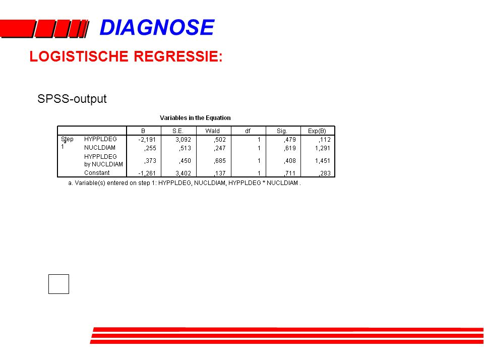 DIAGNOSE LOGISTISCHE REGRESSIE: SPSS-output