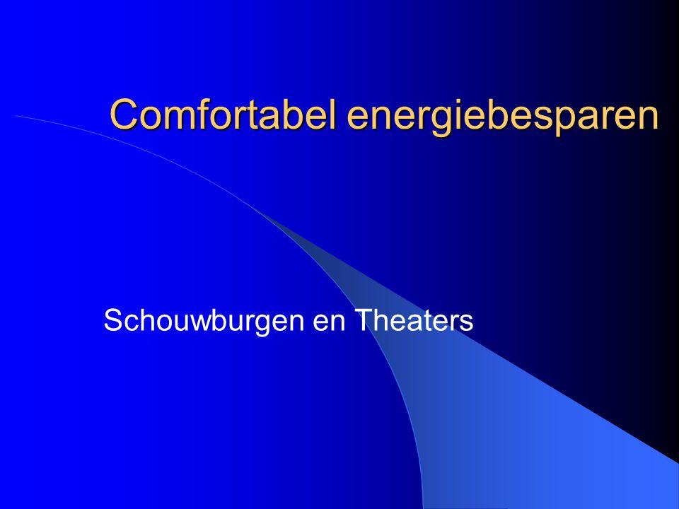 Comfortabel energiebesparen