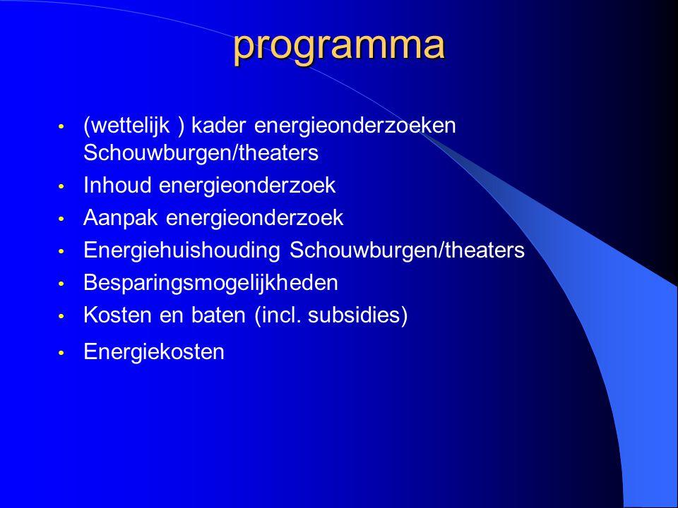 programma (wettelijk ) kader energieonderzoeken Schouwburgen/theaters