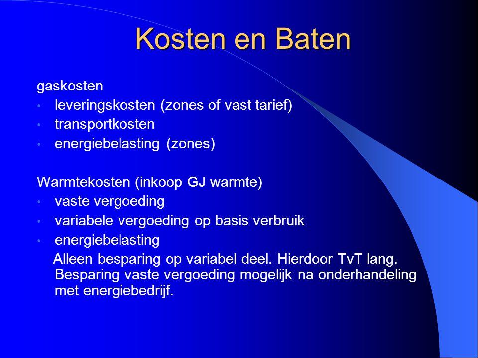 Kosten en Baten gaskosten leveringskosten (zones of vast tarief)