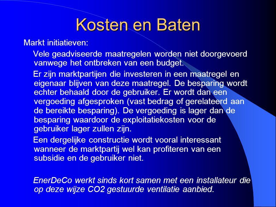 Kosten en Baten Markt initiatieven: