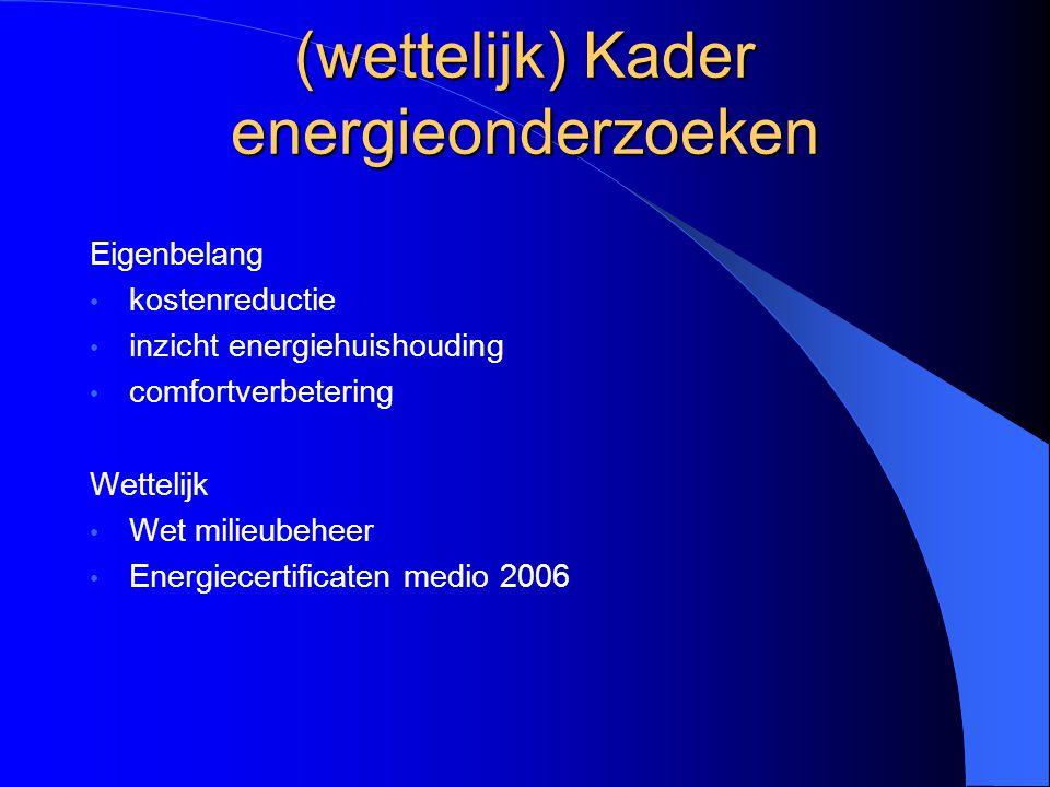 (wettelijk) Kader energieonderzoeken
