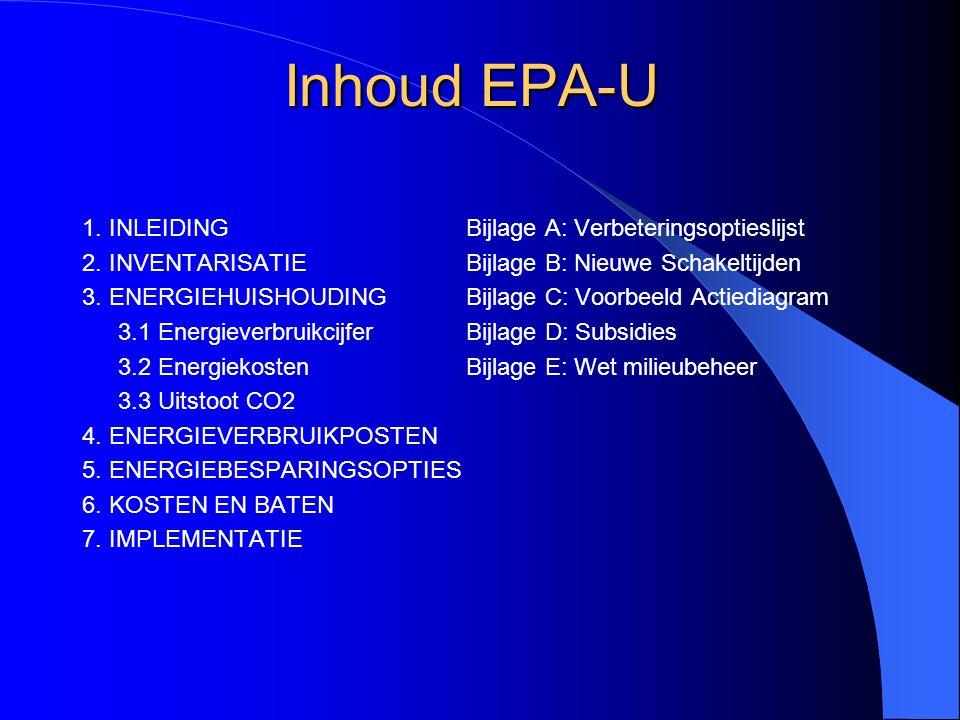 Inhoud EPA-U 1. INLEIDING 2. INVENTARISATIE 3. ENERGIEHUISHOUDING
