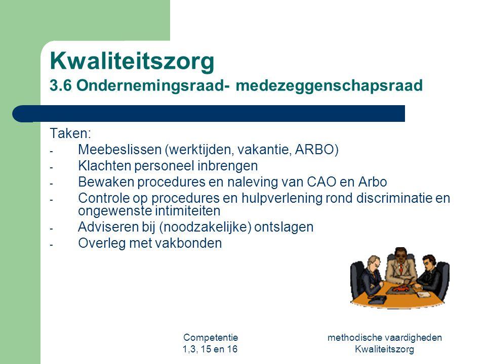 Kwaliteitszorg 3.6 Ondernemingsraad- medezeggenschapsraad