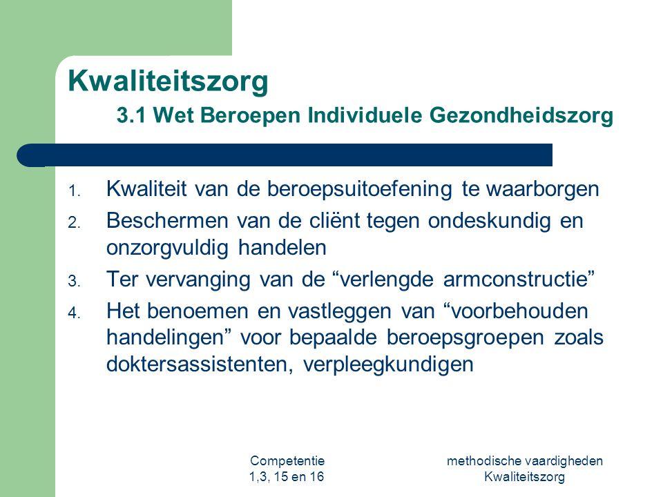 Kwaliteitszorg 3.1 Wet Beroepen Individuele Gezondheidszorg