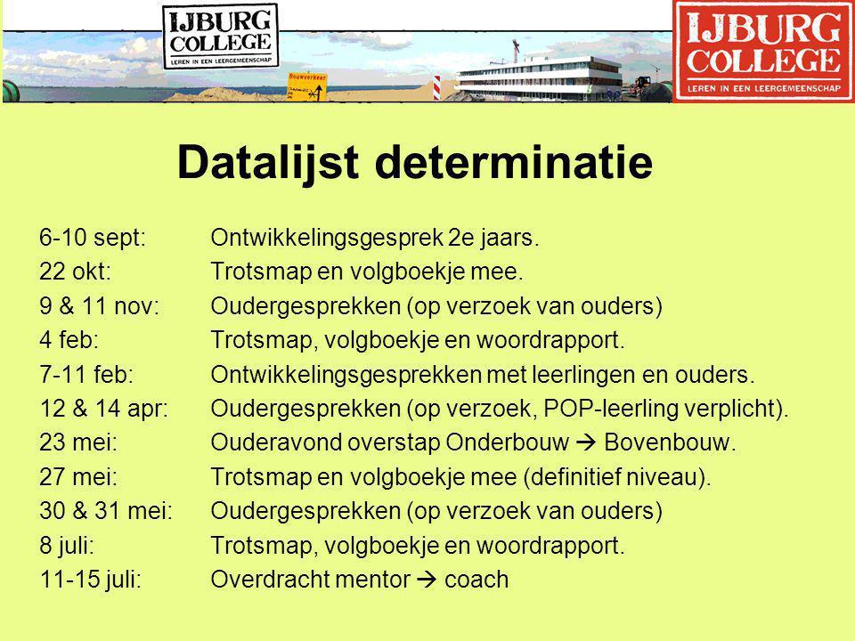 Datalijst determinatie