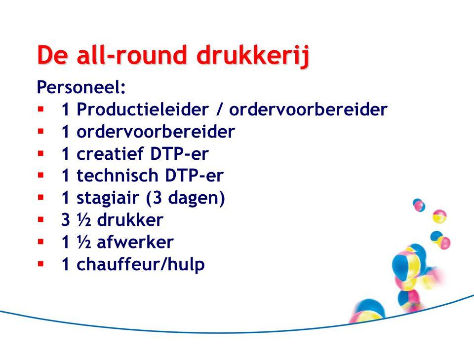 De all-round drukkerij