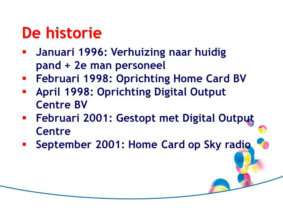 4-4-2017 De historie. Januari 1996: Verhuizing naar huidig pand + 2e man personeel. Februari 1998: Oprichting Home Card BV.