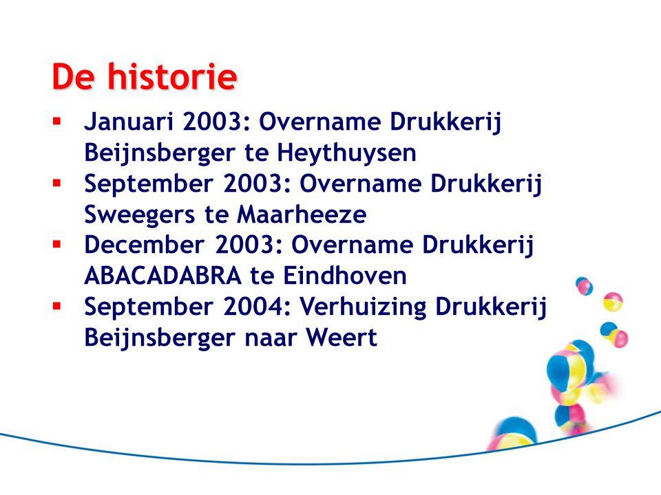 4-4-2017 De historie. Januari 2003: Overname Drukkerij Beijnsberger te Heythuysen. September 2003: Overname Drukkerij Sweegers te Maarheeze.