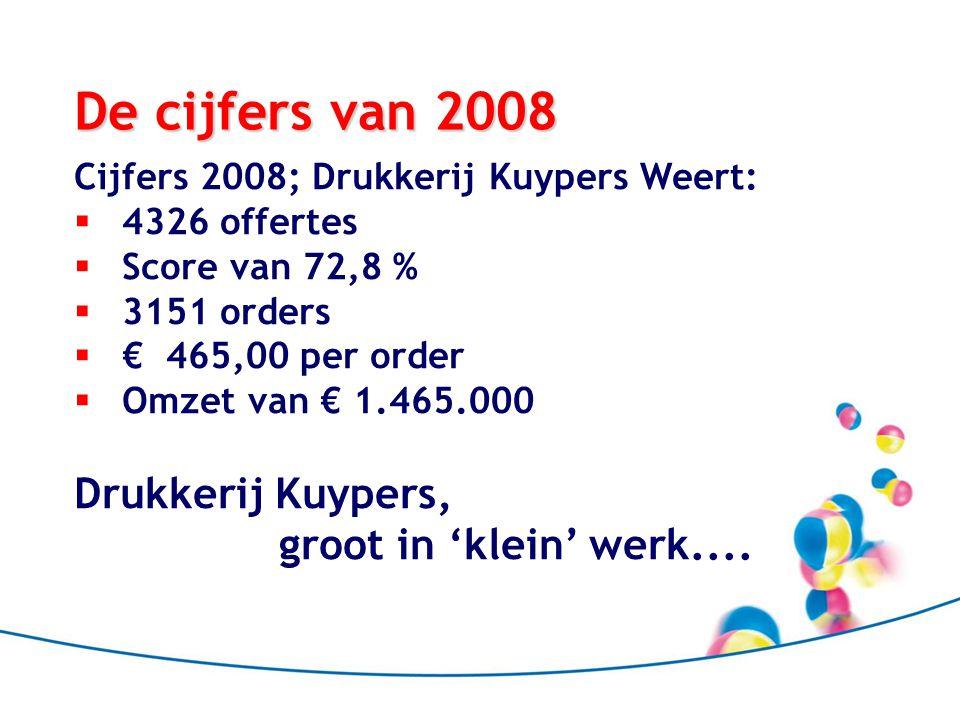 De cijfers van 2008 Drukkerij Kuypers, groot in 'klein' werk....