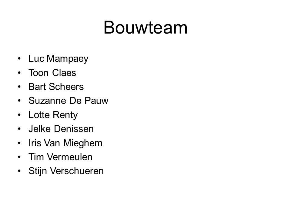 Bouwteam Luc Mampaey Toon Claes Bart Scheers Suzanne De Pauw