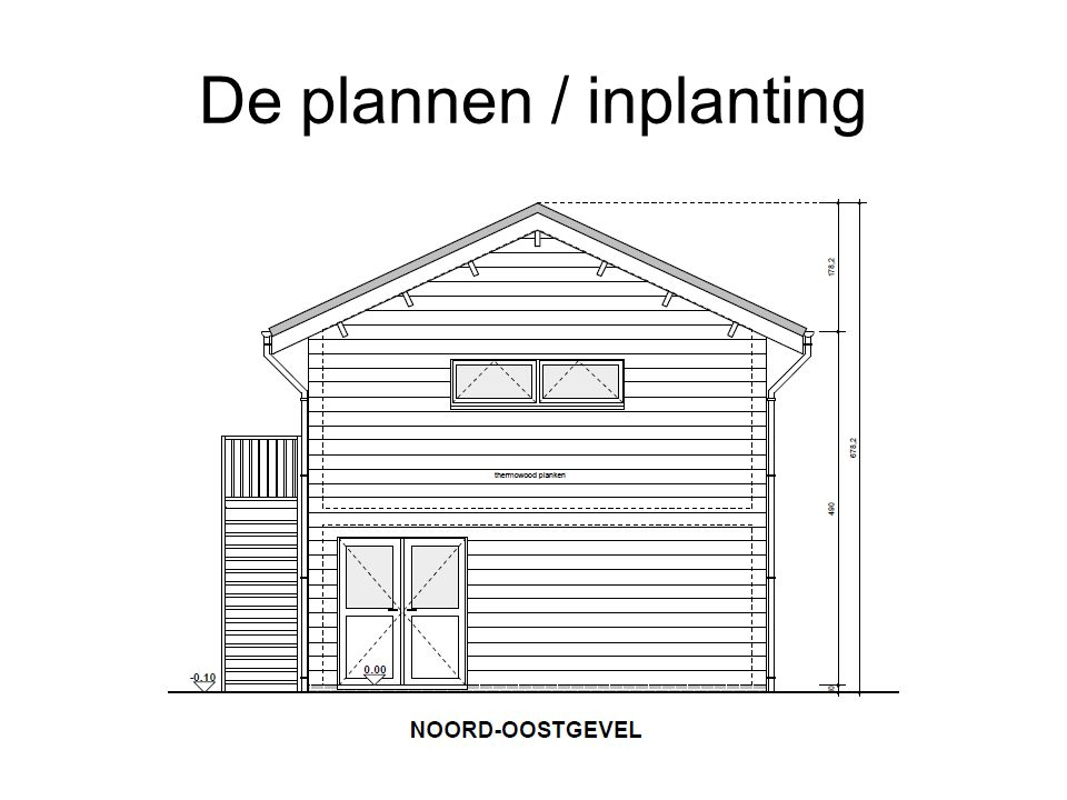 De plannen / inplanting