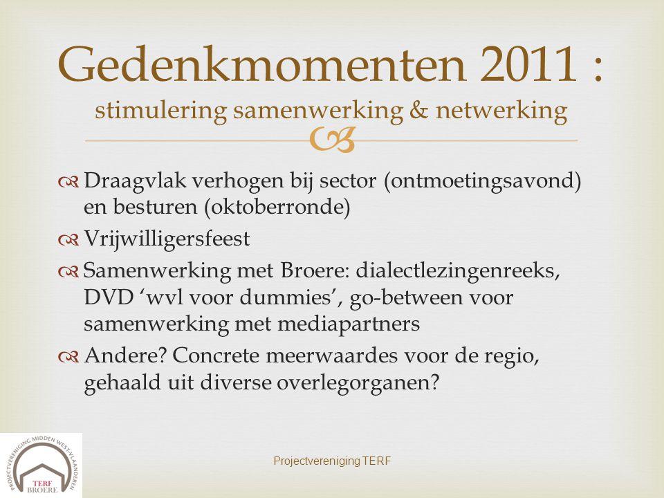 Gedenkmomenten 2011 : stimulering samenwerking & netwerking
