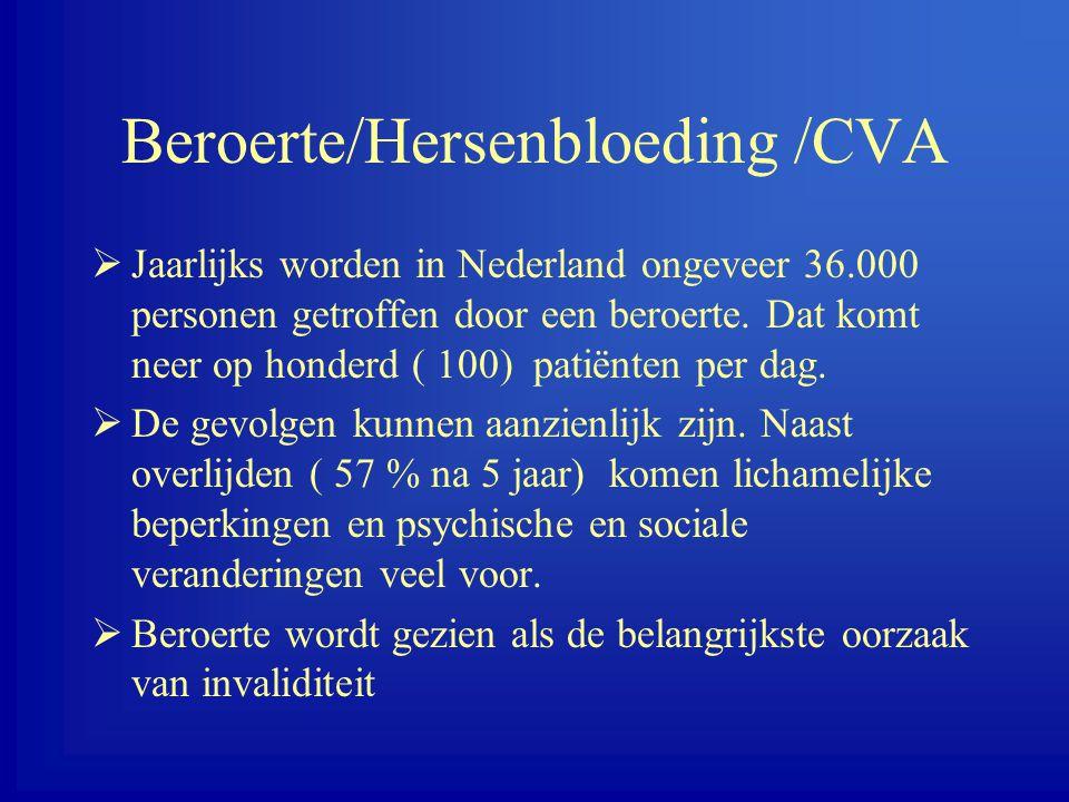 Beroerte/Hersenbloeding /CVA