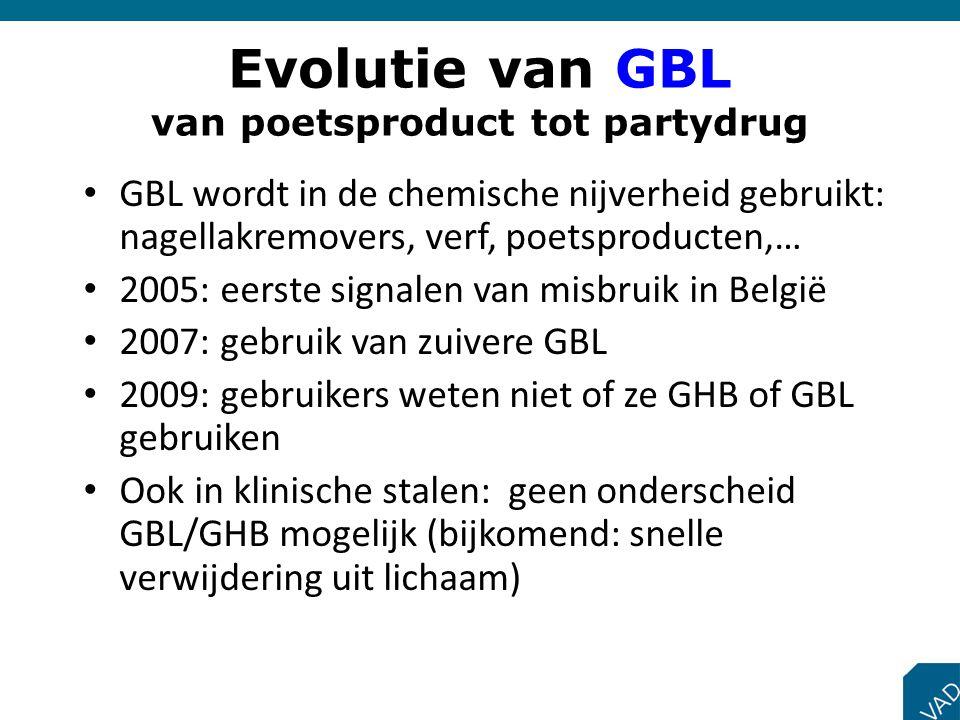 Evolutie van GBL van poetsproduct tot partydrug