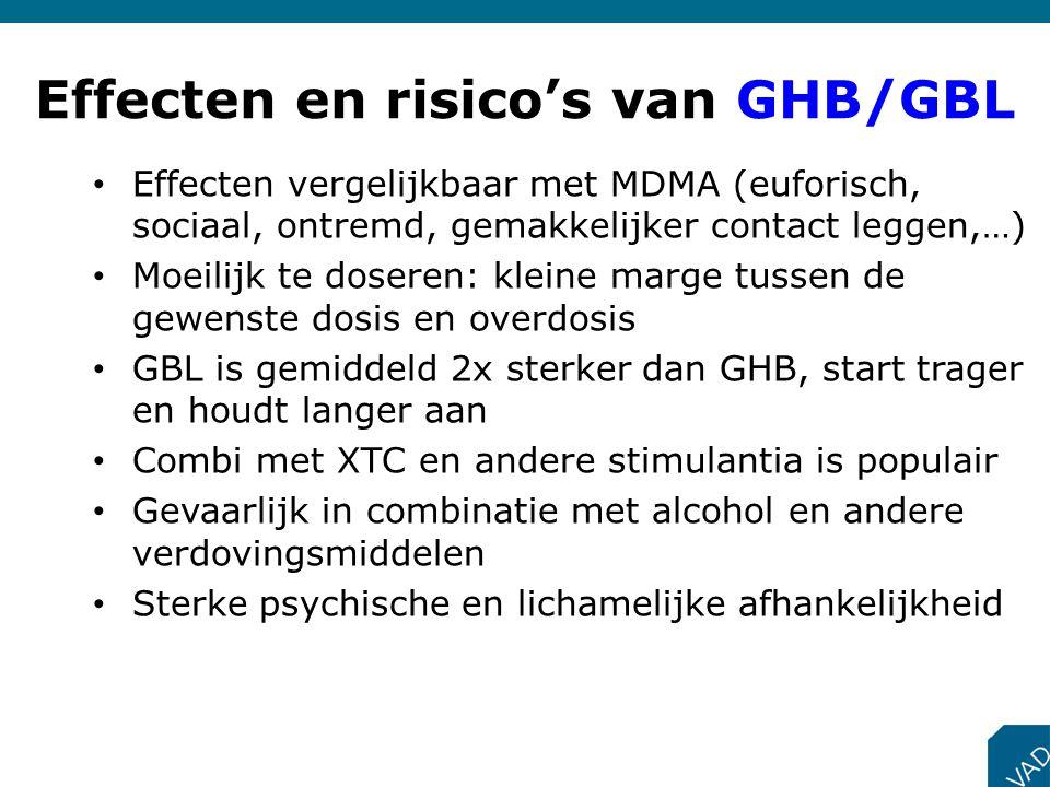 Effecten en risico's van GHB/GBL
