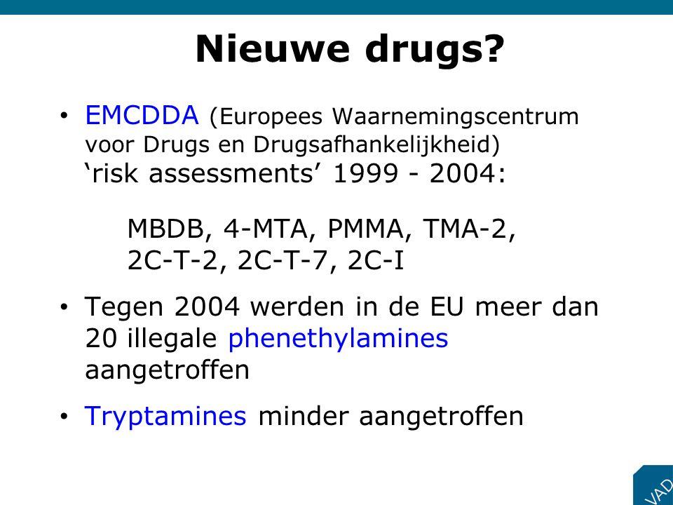 Nieuwe drugs EMCDDA (Europees Waarnemingscentrum voor Drugs en Drugsafhankelijkheid) 'risk assessments' 1999 - 2004: