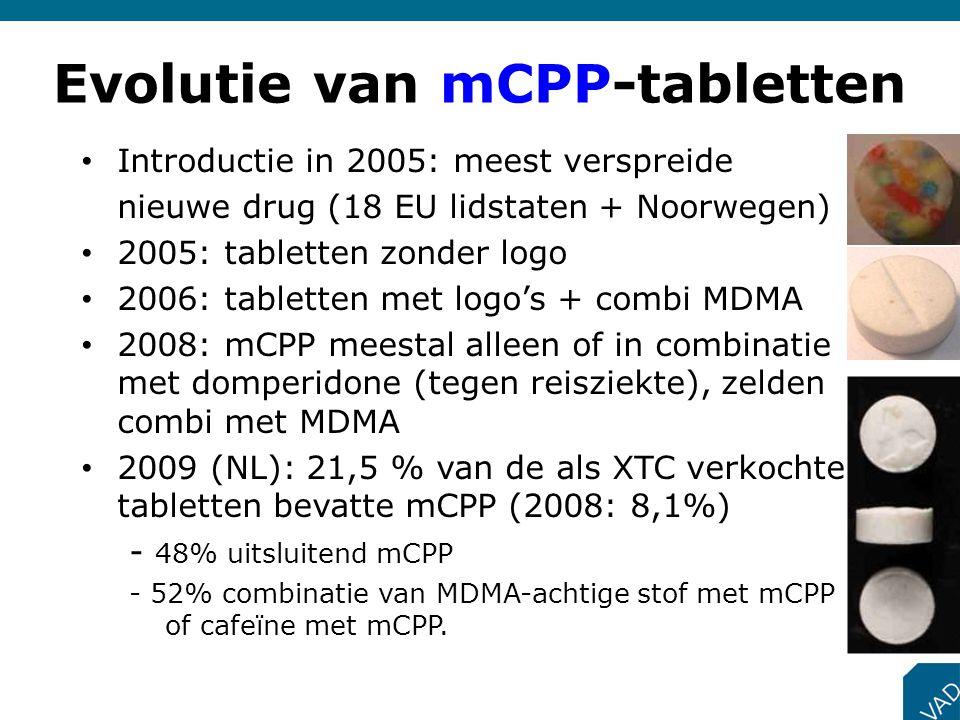 Evolutie van mCPP-tabletten
