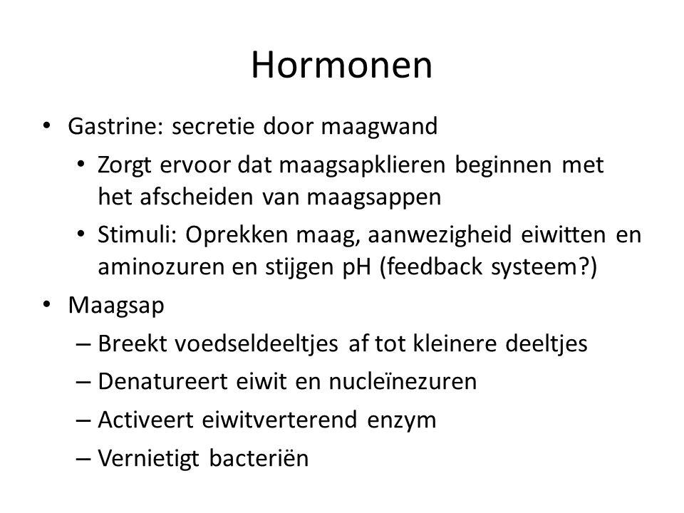 Hormonen Gastrine: secretie door maagwand