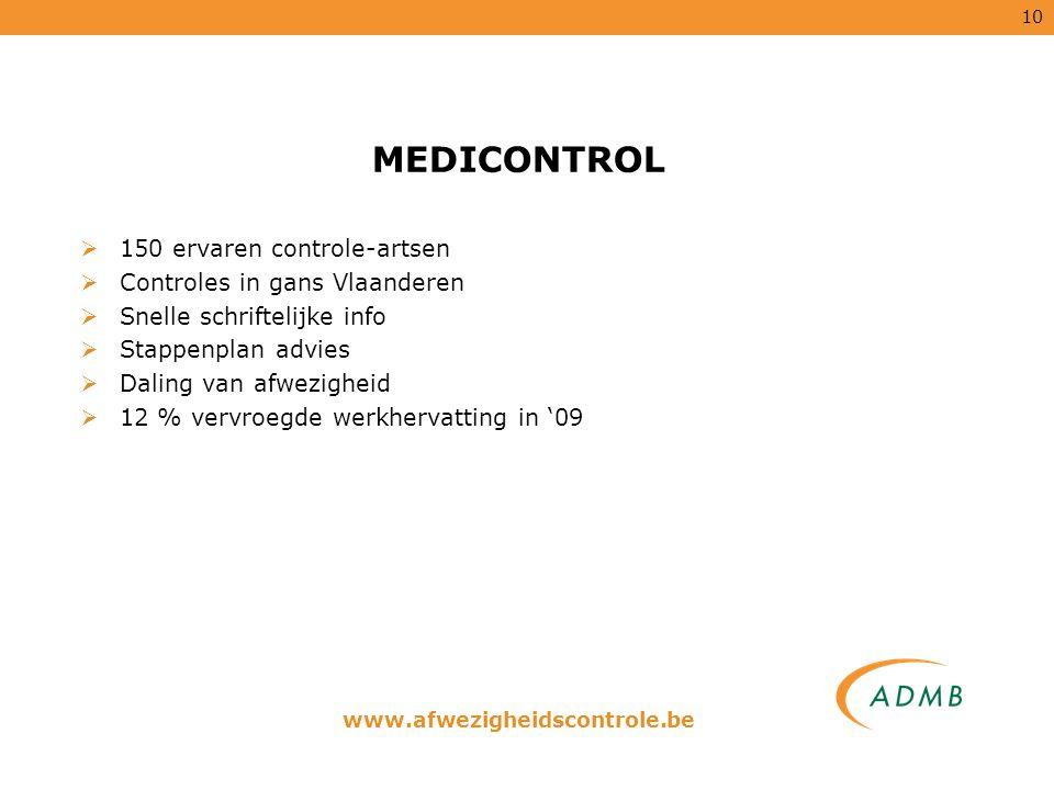 MEDICONTROL 150 ervaren controle-artsen Controles in gans Vlaanderen