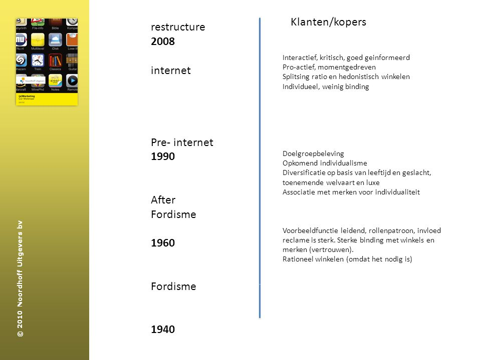 restructure Klanten/kopers 2008 internet Pre- internet 1990 After
