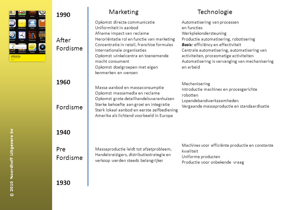 Marketing Technologie