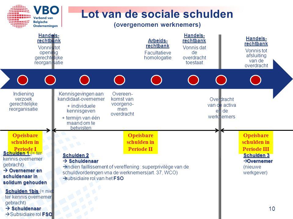 Lot van de sociale schulden (overgenomen werknemers)