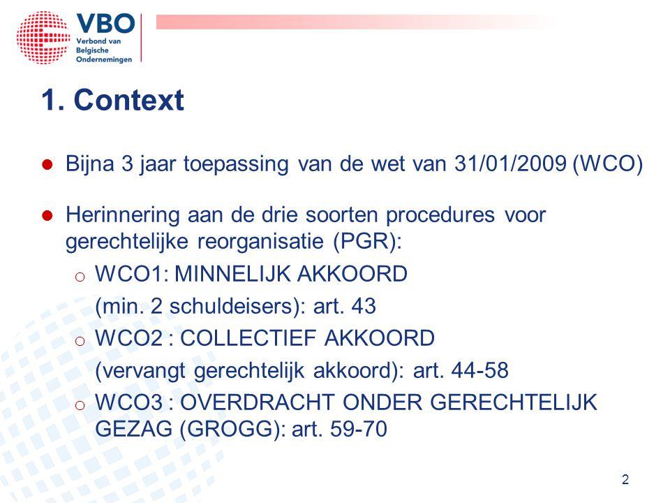 1. Context Bijna 3 jaar toepassing van de wet van 31/01/2009 (WCO)