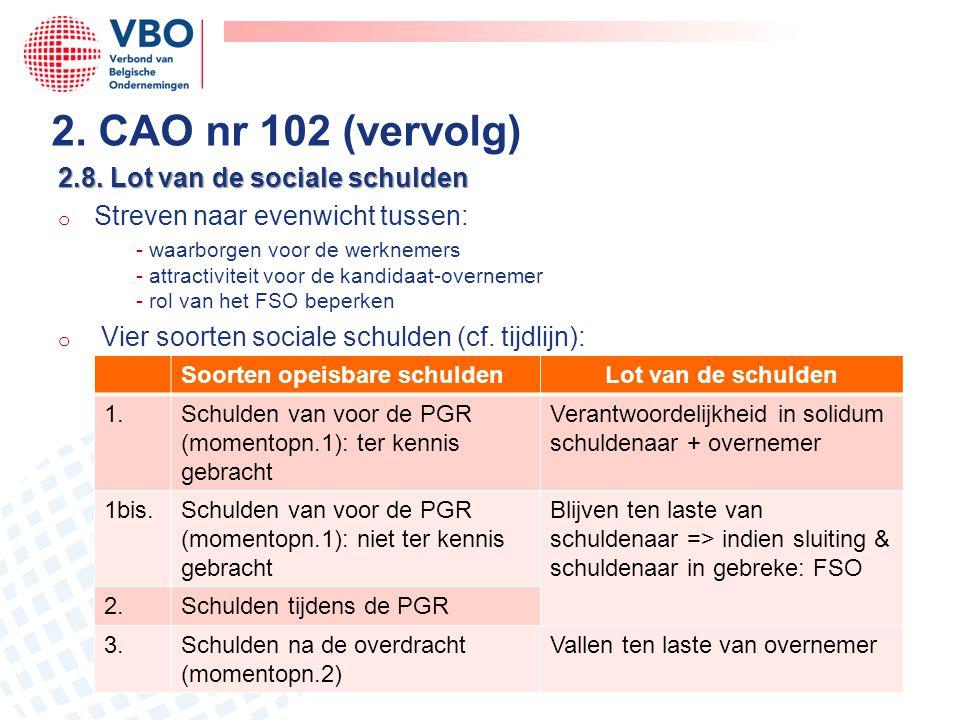 2. CAO nr 102 (vervolg) 2.8. Lot van de sociale schulden