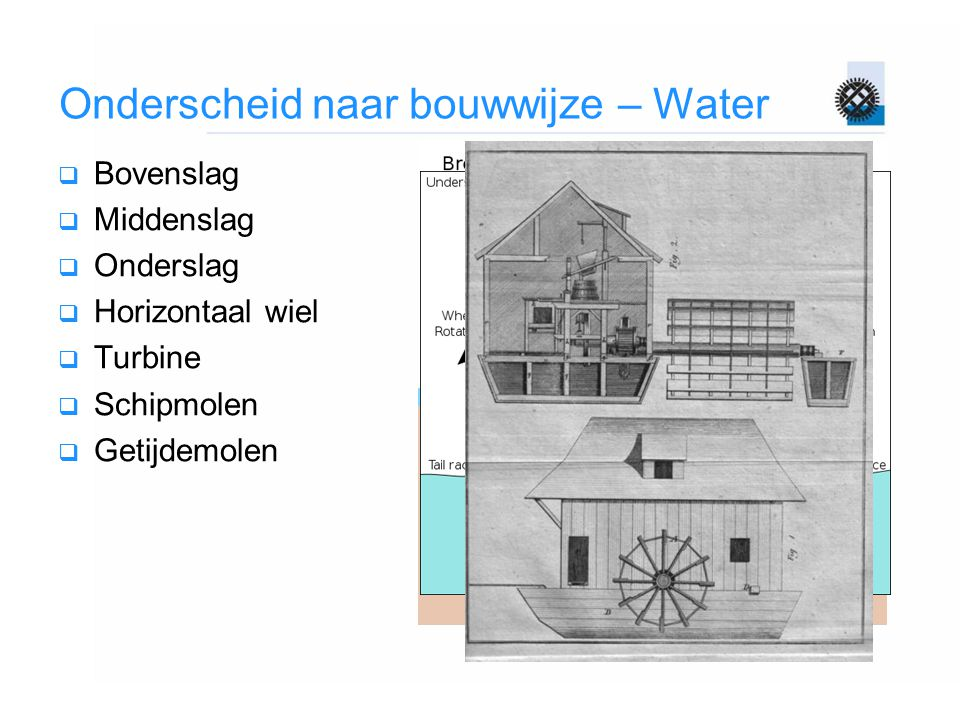 Onderscheid naar bouwwijze – Water