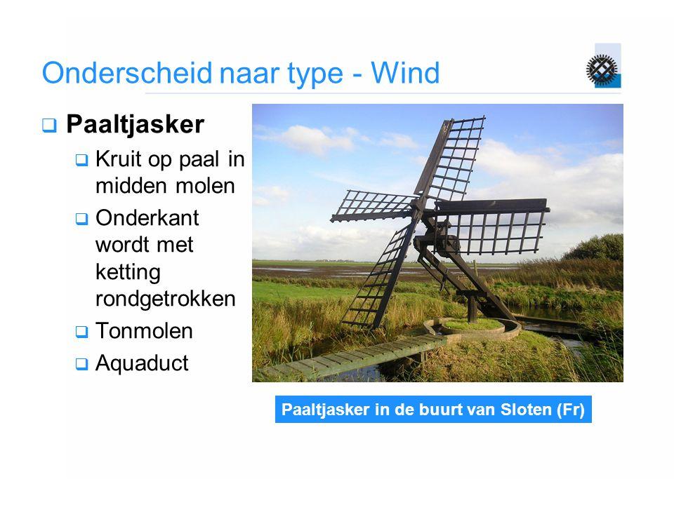 Onderscheid naar type - Wind