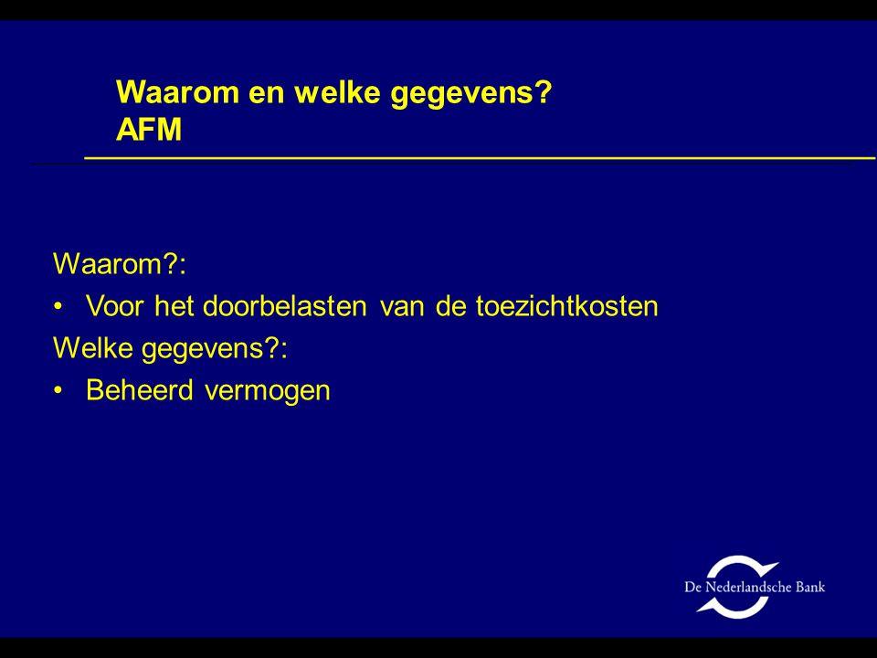 Waarom en welke gegevens AFM