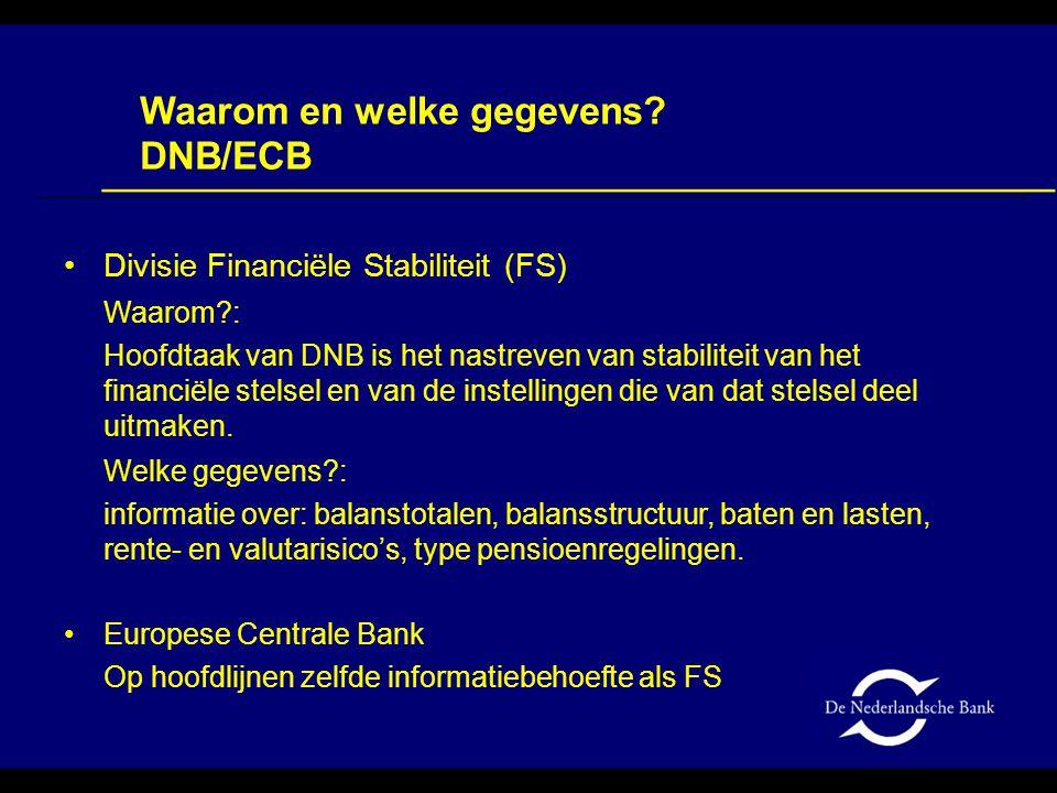 Waarom en welke gegevens DNB/ECB