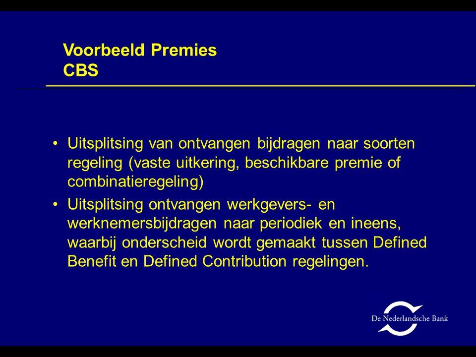 Voorbeeld Premies CBS. Uitsplitsing van ontvangen bijdragen naar soorten regeling (vaste uitkering, beschikbare premie of combinatieregeling)