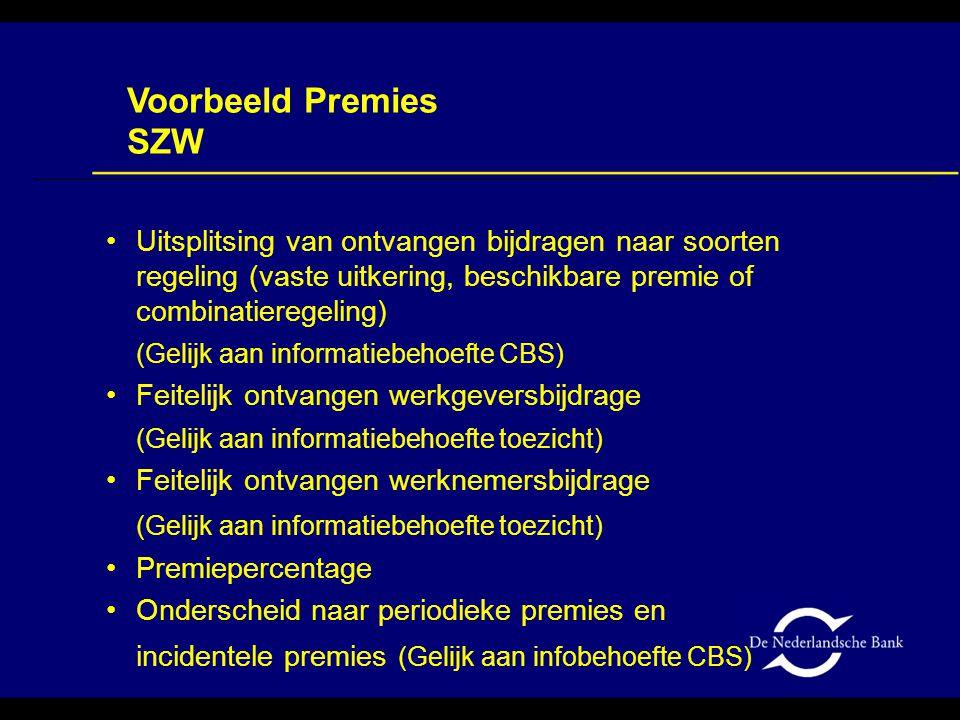 Voorbeeld Premies SZW. Uitsplitsing van ontvangen bijdragen naar soorten regeling (vaste uitkering, beschikbare premie of combinatieregeling)