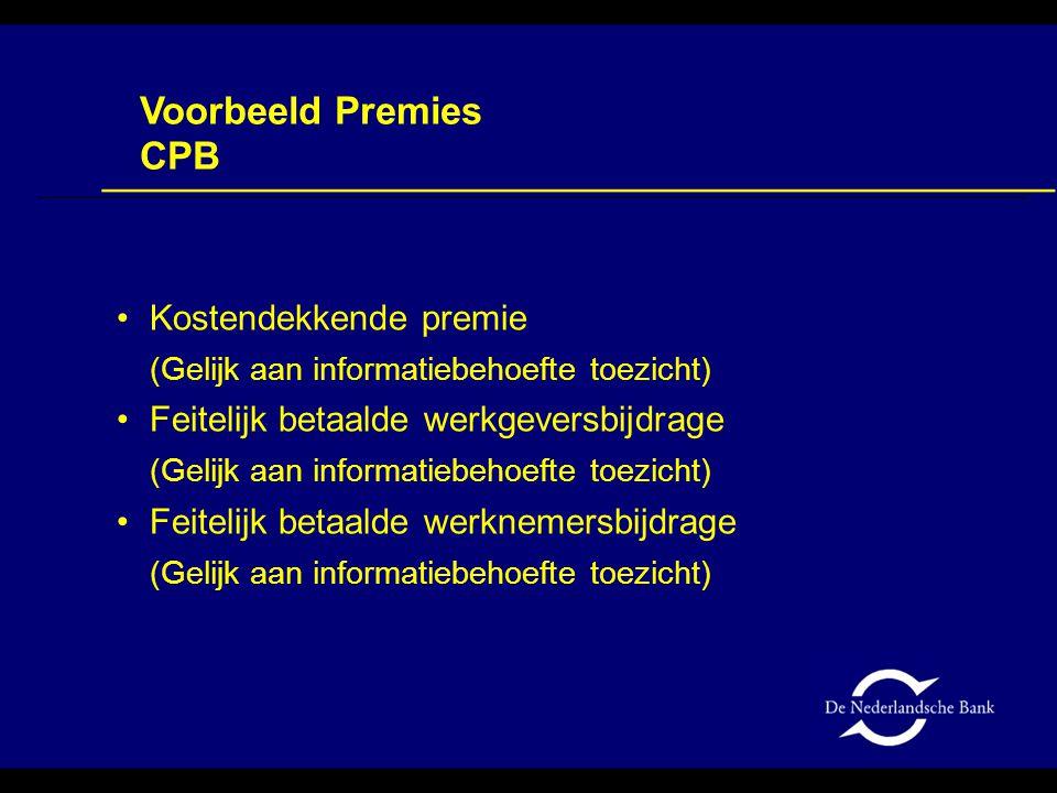 Voorbeeld Premies CPB Kostendekkende premie
