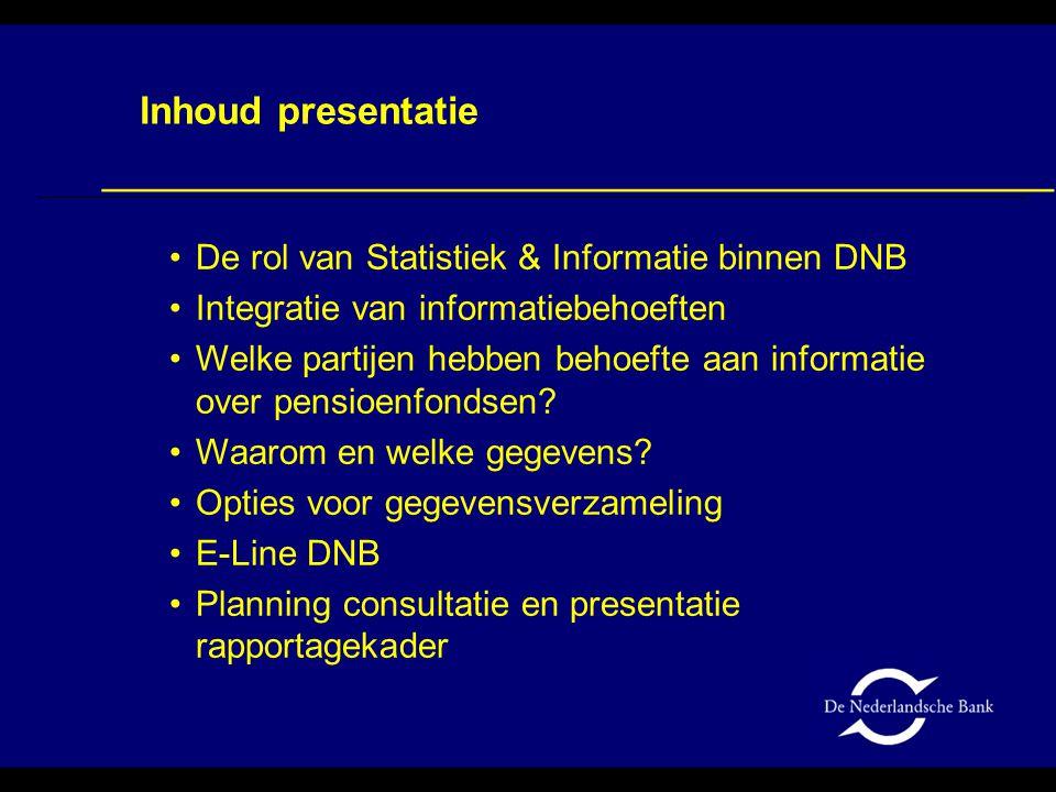 Inhoud presentatie De rol van Statistiek & Informatie binnen DNB