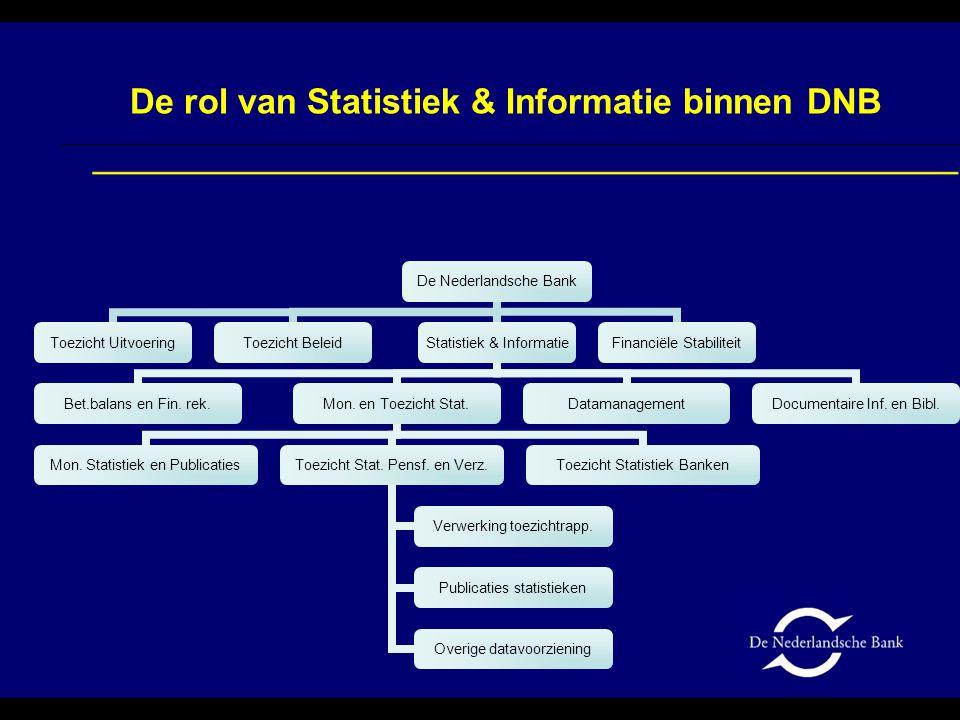 De rol van Statistiek & Informatie binnen DNB