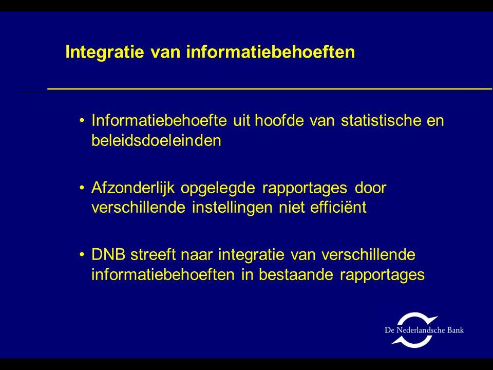 Integratie van informatiebehoeften