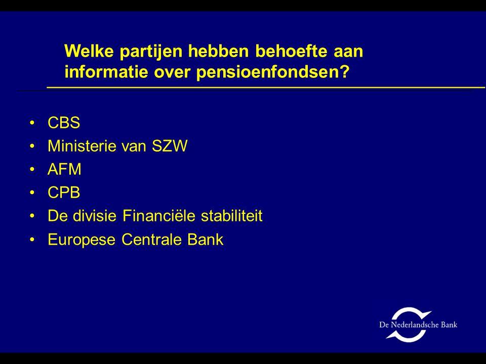 Welke partijen hebben behoefte aan informatie over pensioenfondsen