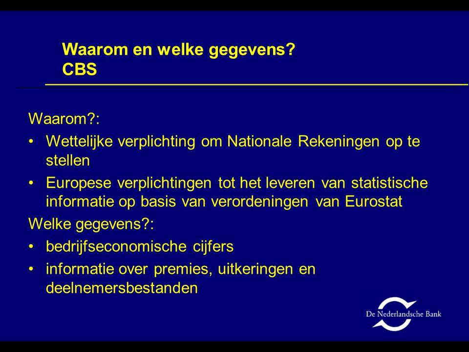 Waarom en welke gegevens CBS