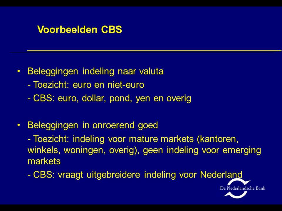 Voorbeelden CBS Beleggingen indeling naar valuta