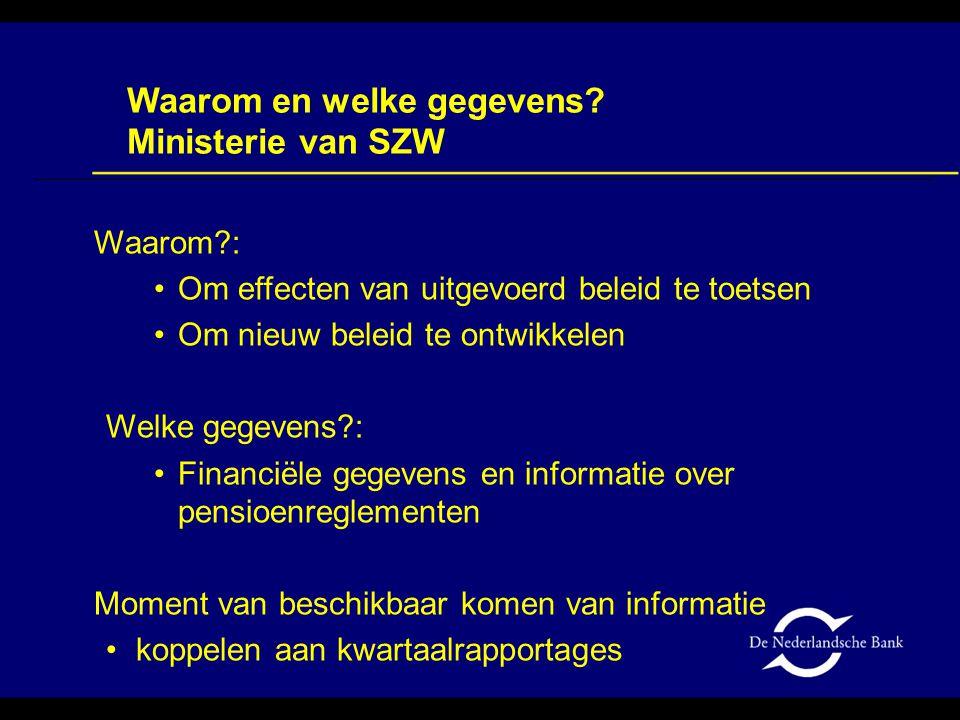 Waarom en welke gegevens Ministerie van SZW