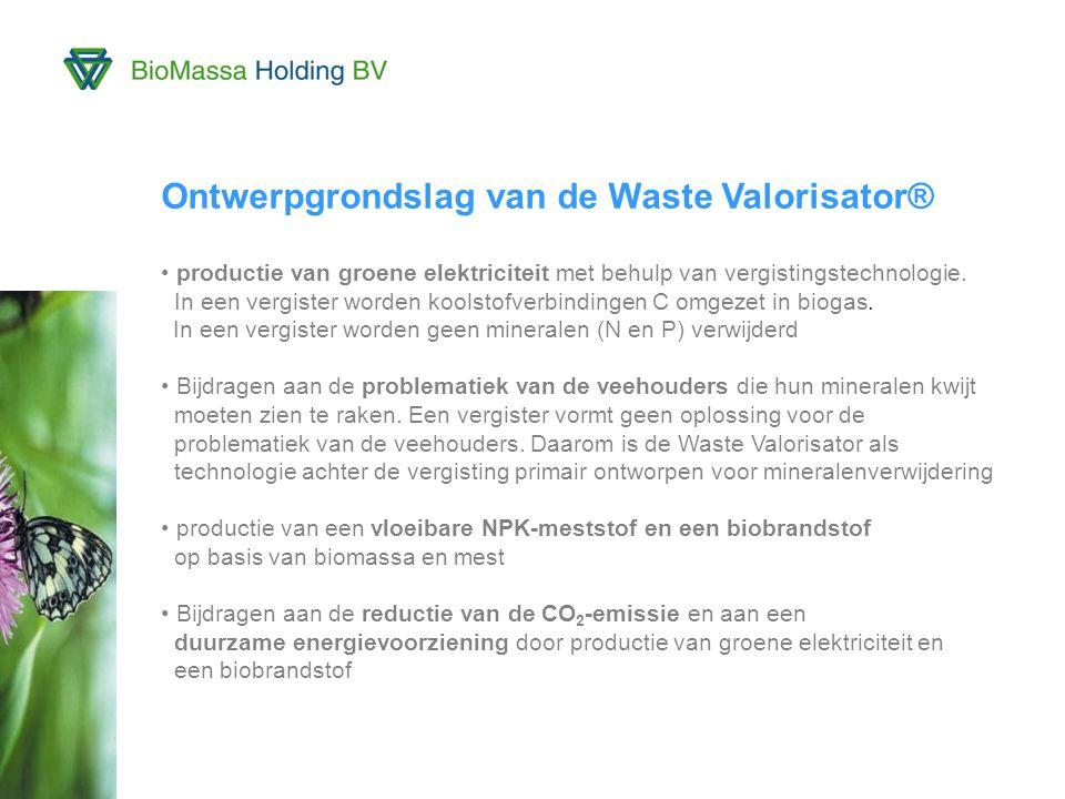 Ontwerpgrondslag van de Waste Valorisator®