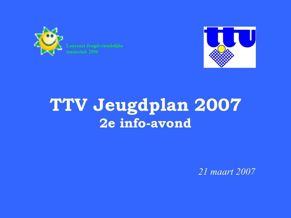 TTV Jeugdplan 2007 2e info-avond