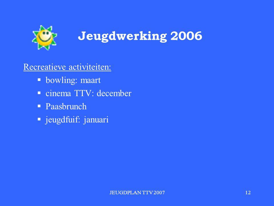 Jeugdwerking 2006 Recreatieve activiteiten: bowling: maart